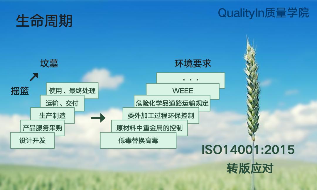 干货|生命周期在ISO14001:2015版环境管理体系中的运用